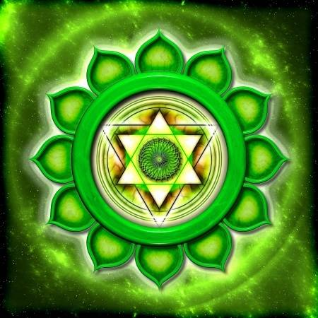 Fourth Chakra Energy Center The Heart Chakra Intuitive